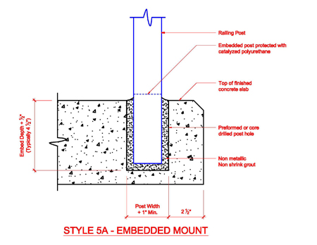 5A Rail Mount For Concrete